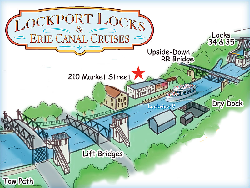 Lockport Locks Erie Canal map